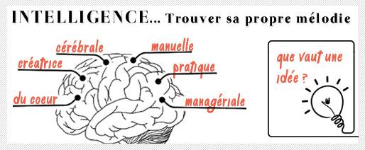 intelligence L'entreprise, une aristocratie de talents, d'intelligences et de compétences